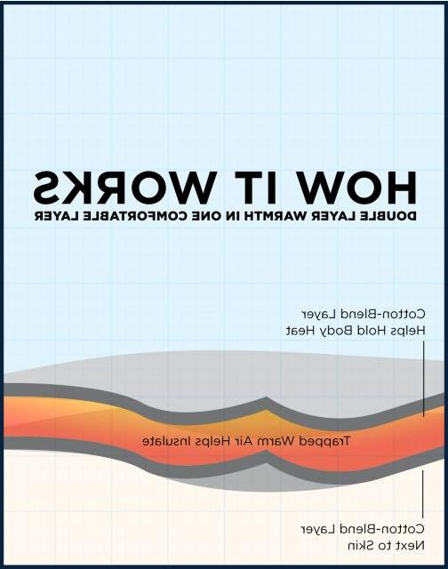 Duofold Men's Base-Layer KMW2